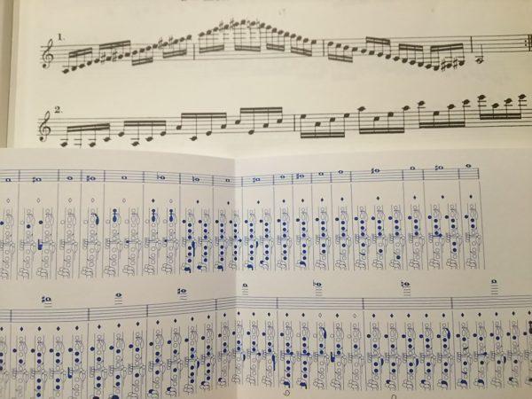運指表とスケールの楽譜