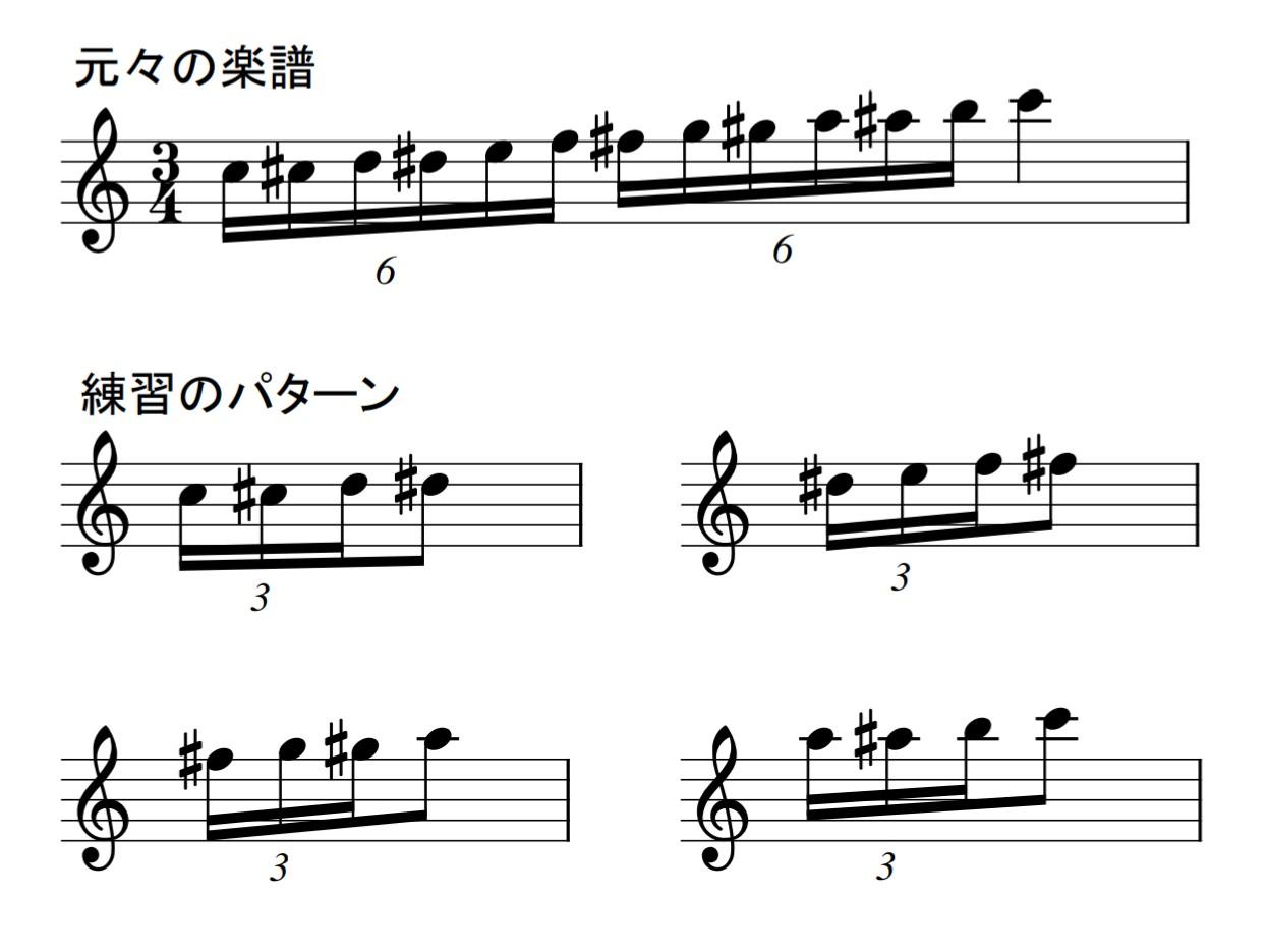 六連符の練習方法の譜例
