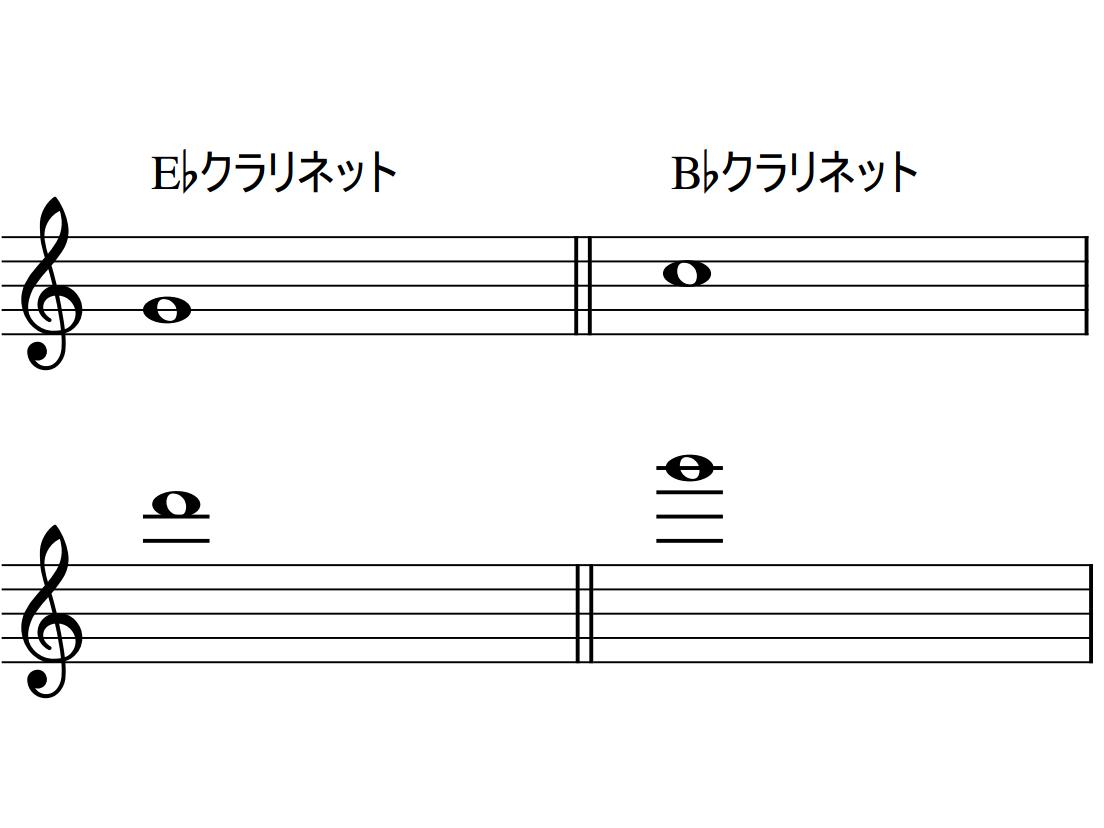 E♭クラリネットを吹いた時にB♭管の何の音が鳴るかの譜例
